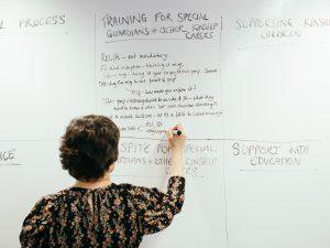 Women writing information on a whiteboard wall